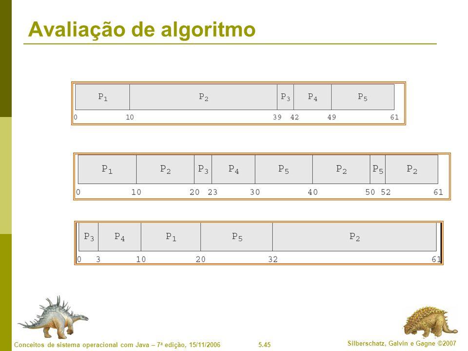 5.45 Silberschatz, Galvin e Gagne ©2007 Conceitos de sistema operacional com Java – 7 a edição, 15/11/2006 Avaliação de algoritmo