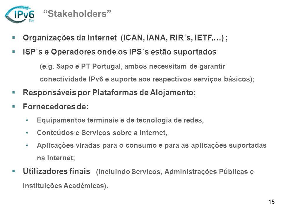 15 Stakeholders Organizações da Internet (ICAN, IANA, RIR´s, IETF,…) ; ISP´s e Operadores onde os IPS´s estão suportados (e.g. Sapo e PT Portugal, amb