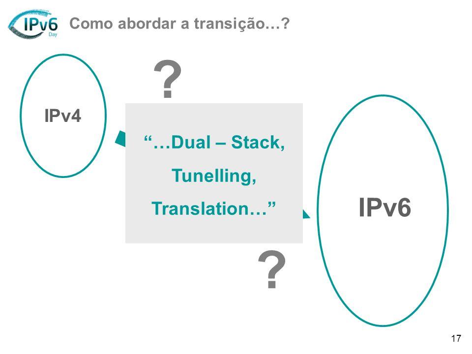 17 Como abordar a transição…? IPv4 IPv6 ? …Dual – Stack, Tunelling, Translation… ?