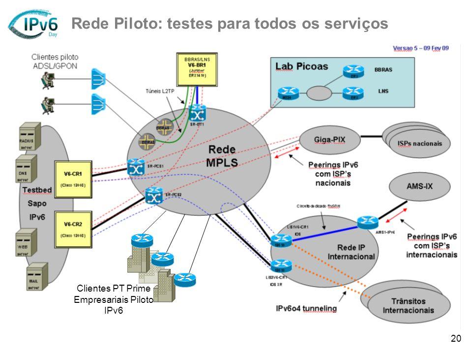 20 Rede Piloto: testes para todos os serviços Clientes PT Prime Empresariais Piloto IPv6