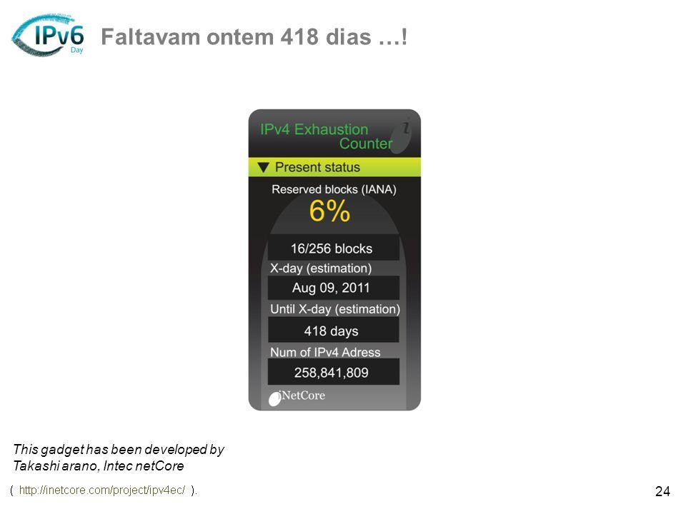 24 Faltavam ontem 418 dias …! This gadget has been developed by Takashi arano, Intec netCore