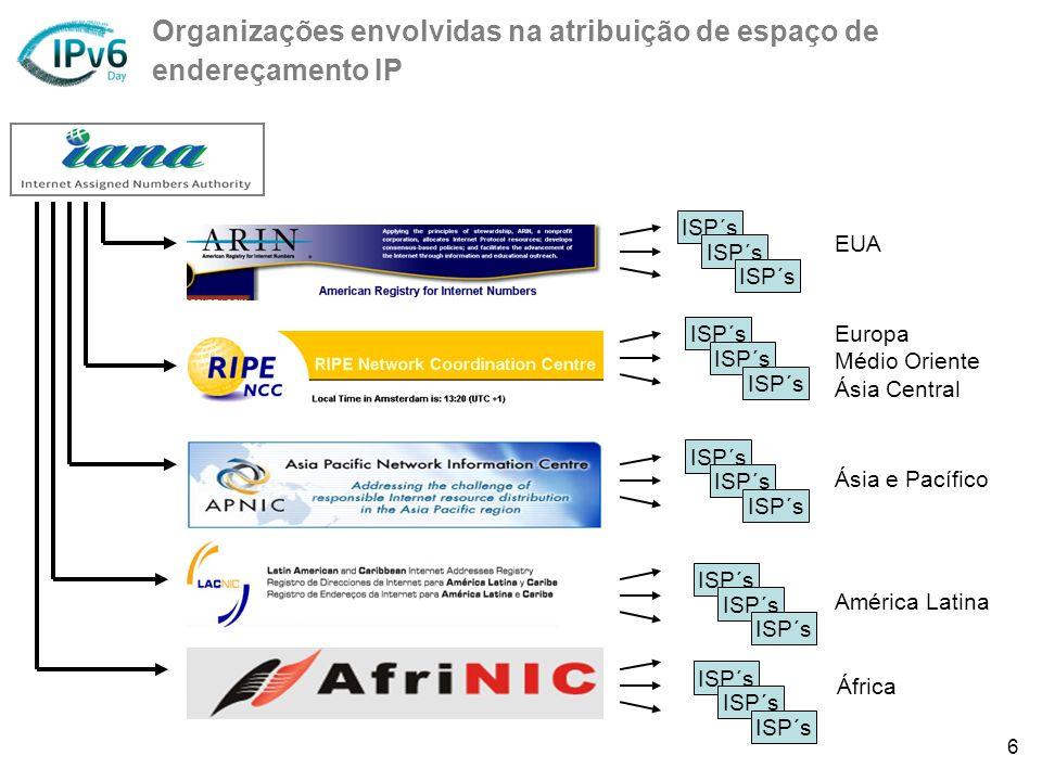 6 ISP´s EUA Europa Médio Oriente Ásia Central Ásia e Pacífico América Latina África Organizações envolvidas na atribuição de espaço de endereçamento I
