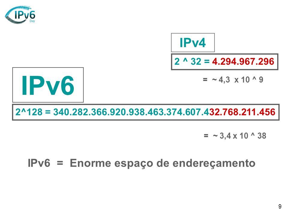 9 2 ^ 32 = 4.294.967.296 2^128 = 340.282.366.920.938.463.374.607.432.768.211.456 IPv4 IPv6 IPv6 = Enorme espaço de endereçamento = ~ 3,4 x 10 ^ 38 = ~