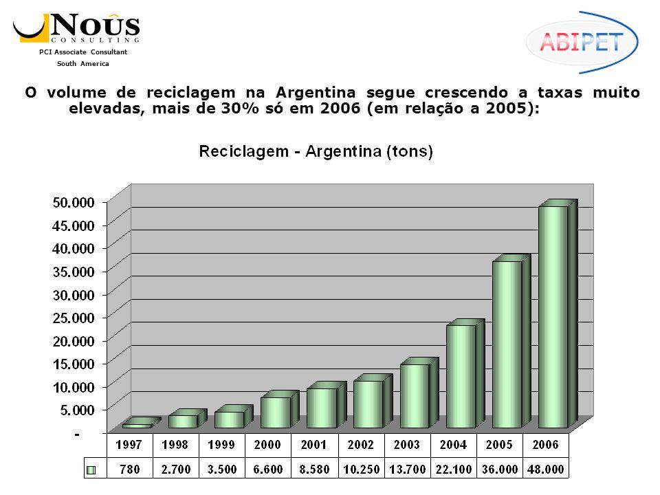 PCI Associate Consultant South America O volume de reciclagem na Argentina segue crescendo a taxas muito elevadas, mais de 30% só em 2006 (em relação a 2005):