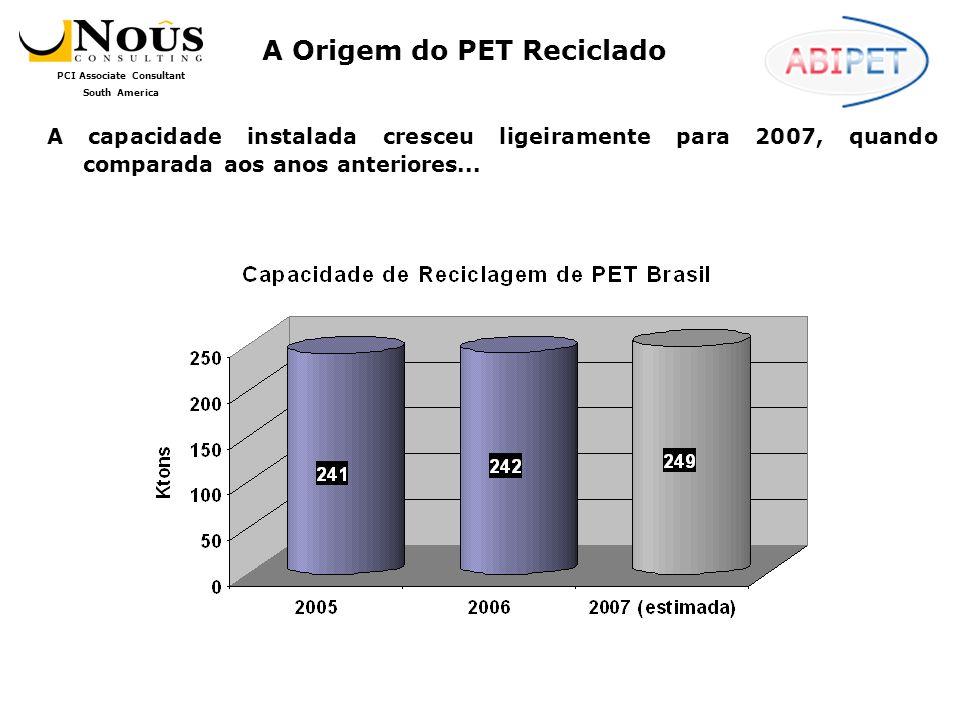 PCI Associate Consultant South America A Origem do PET Reciclado A capacidade instalada cresceu ligeiramente para 2007, quando comparada aos anos anteriores...