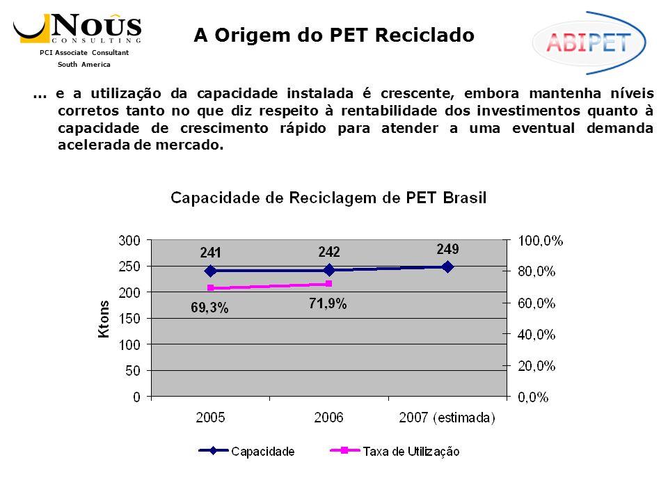 PCI Associate Consultant South America A Origem do PET Reciclado...