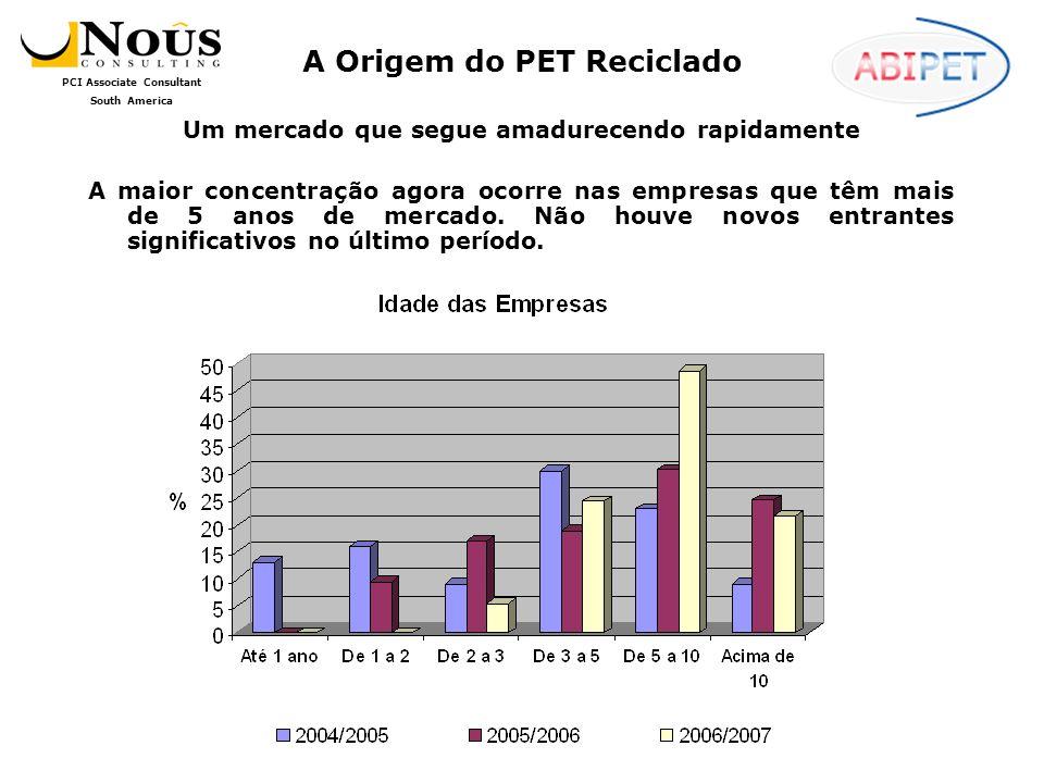 PCI Associate Consultant South America Um mercado que segue amadurecendo rapidamente A maior concentração agora ocorre nas empresas que têm mais de 5 anos de mercado.