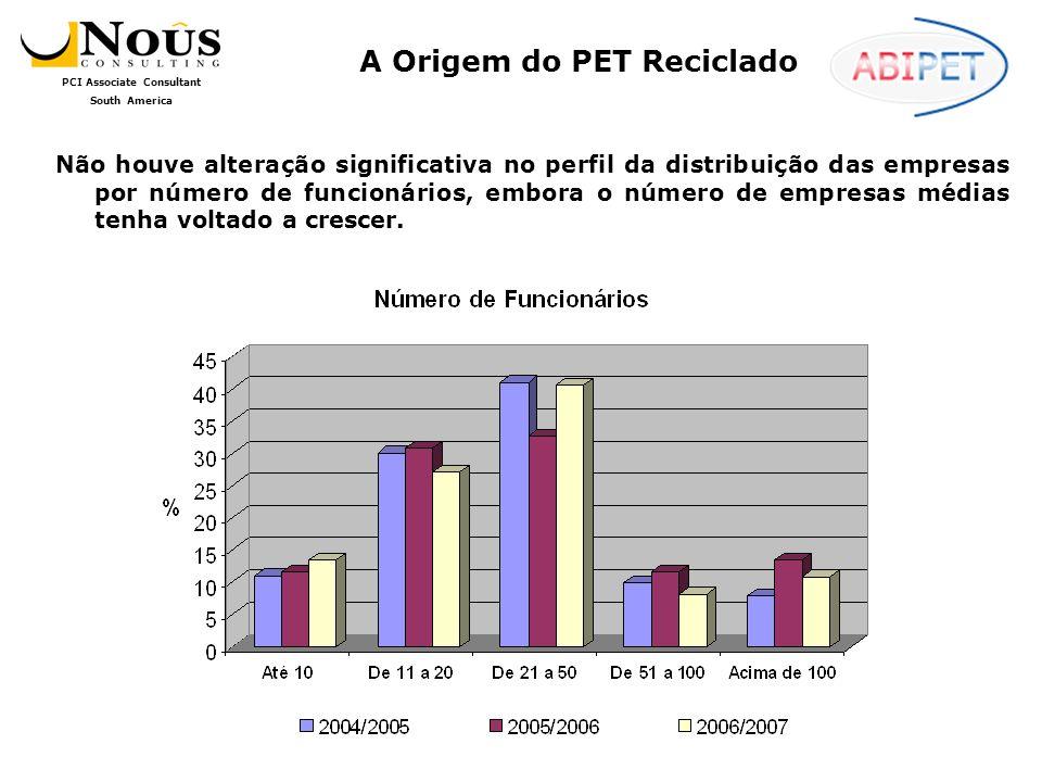 PCI Associate Consultant South America Não houve alteração significativa no perfil da distribuição das empresas por número de funcionários, embora o número de empresas médias tenha voltado a crescer.