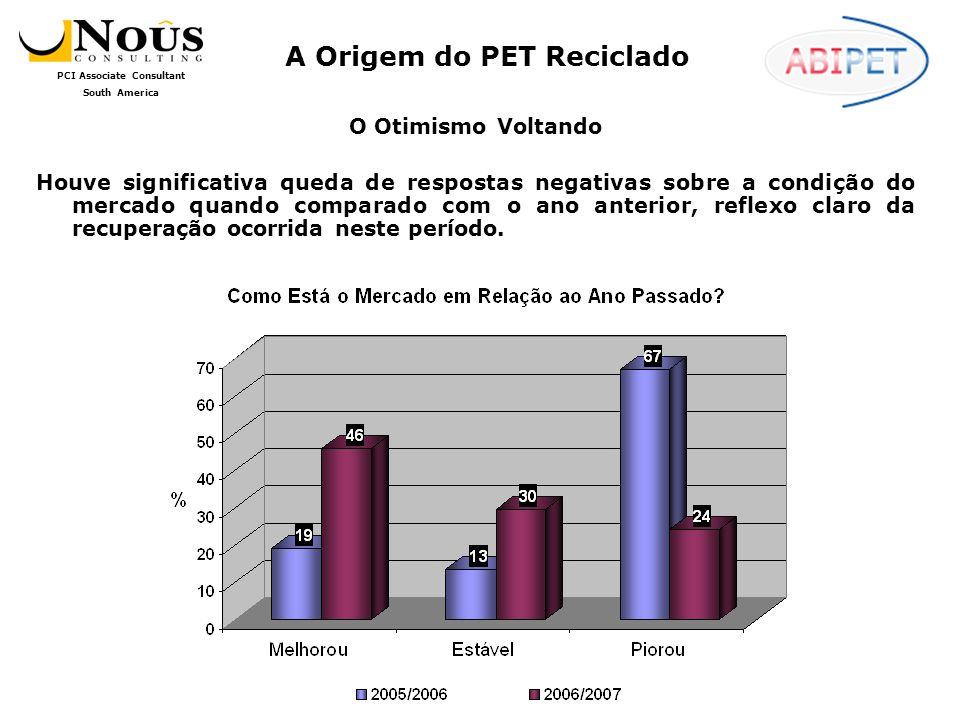 PCI Associate Consultant South America O Otimismo Voltando Houve significativa queda de respostas negativas sobre a condição do mercado quando comparado com o ano anterior, reflexo claro da recuperação ocorrida neste período.
