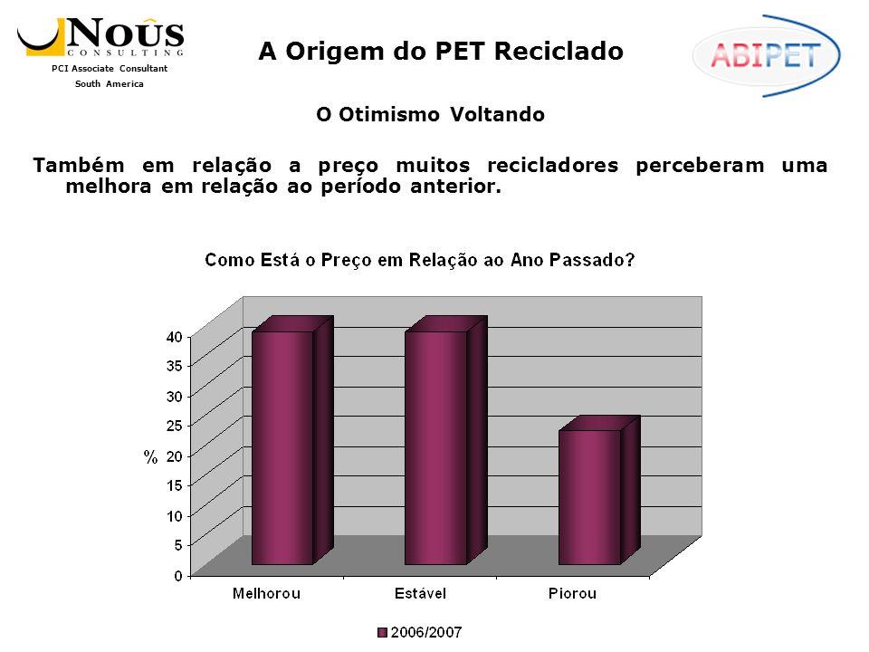 PCI Associate Consultant South America O Otimismo Voltando Também em relação a preço muitos recicladores perceberam uma melhora em relação ao período anterior.