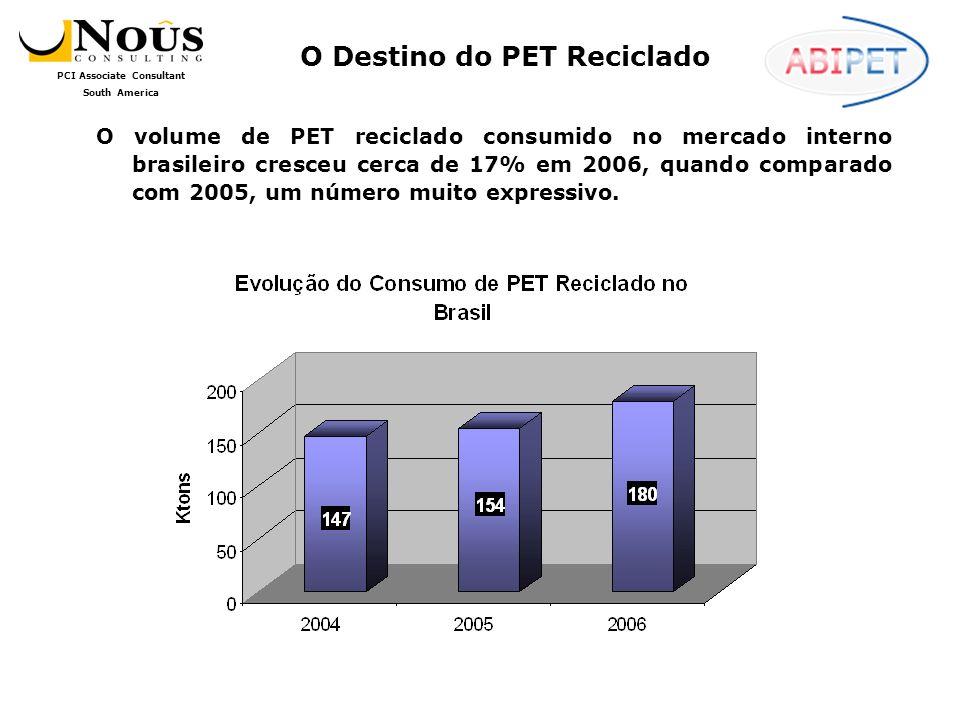 PCI Associate Consultant South America O volume de PET reciclado consumido no mercado interno brasileiro cresceu cerca de 17% em 2006, quando comparado com 2005, um número muito expressivo.