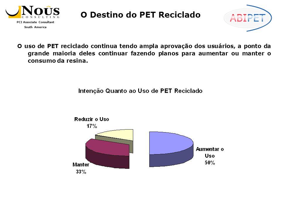 PCI Associate Consultant South America O Destino do PET Reciclado O uso de PET reciclado continua tendo ampla aprovação dos usuários, a ponto da grande maioria deles continuar fazendo planos para aumentar ou manter o consumo da resina.