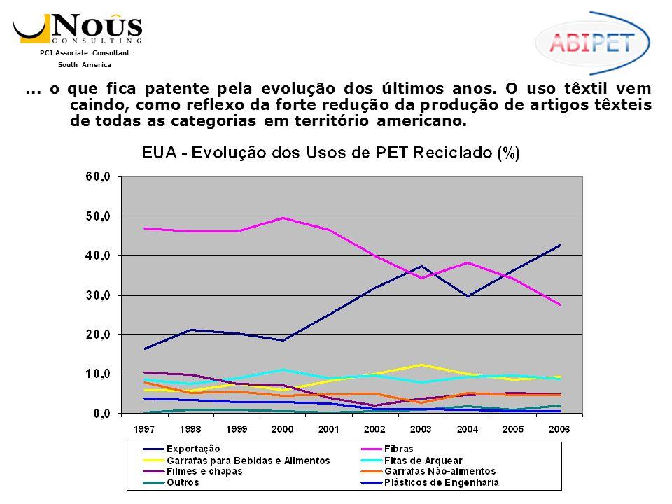 PCI Associate Consultant South America A Origem do PET Reciclado O volume de PET reciclado no Brasil segue crescendo, e retomou a taxa de 2 dígitos: em 2006, o crescimento foi de 11,5% em relação a 2005, excedendo mesmo as previsões mais otimistas de meados do ano passado (que indicavam crescimento máximo na casa de 6-7%).