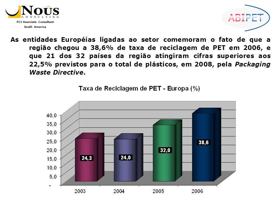 PCI Associate Consultant South America A divisão entre as aplicações para o PET reciclado em 2006 mostra a exportação para a Ásia caindo de 2ª para a 4ª posição como destino, e continua tendo o têxtil como primeiro colocado...