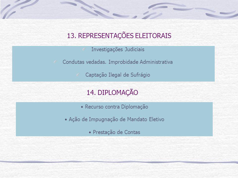 13.REPRESENTAÇÕES ELEITORAIS Investigações Judiciais Condutas vedadas.