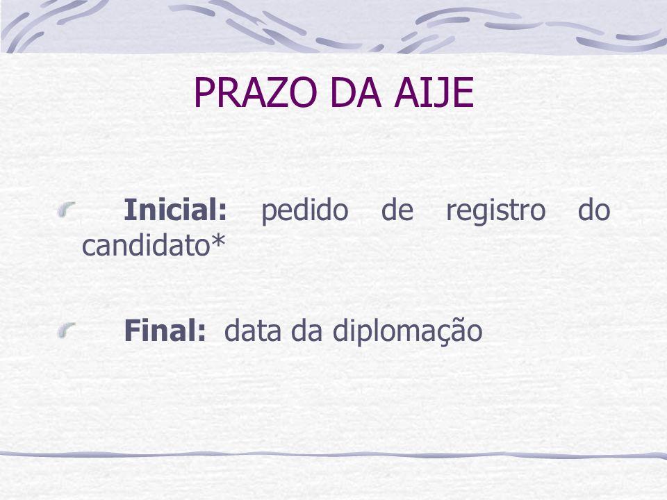 PRAZO DA AIJE Inicial: pedido de registro do candidato* Final: data da diplomação