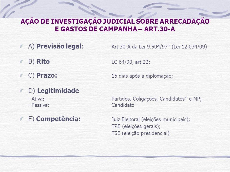 AÇÃO DE INVESTIGAÇÃO JUDICIAL SOBRE ARRECADAÇÃO E GASTOS DE CAMPANHA – ART.30-A A) Previsão legal: Art.30-A da Lei 9.504/97* (Lei 12.034/09) B) Rito LC 64/90, art.22; C) Prazo: 15 dias após a diplomação; D) Legitimidade - Ativa: Partidos, Coligações, Candidatos* e MP; - Passiva: Candidato E) Competência: Juiz Eleitoral (eleições municipais); TRE (eleições gerais); TSE (eleição presidencial)
