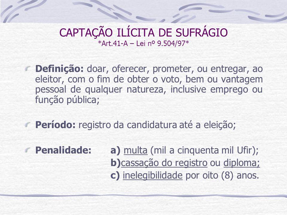 CAPTAÇÃO ILÍCITA DE SUFRÁGIO *Art.41-A – Lei nº 9.504/97* Definição: doar, oferecer, prometer, ou entregar, ao eleitor, com o fim de obter o voto, bem ou vantagem pessoal de qualquer natureza, inclusive emprego ou função pública; Período: registro da candidatura até a eleição; Penalidade: a) multa (mil a cinquenta mil Ufir); b)cassação do registro ou diploma; c) inelegibilidade por oito (8) anos.