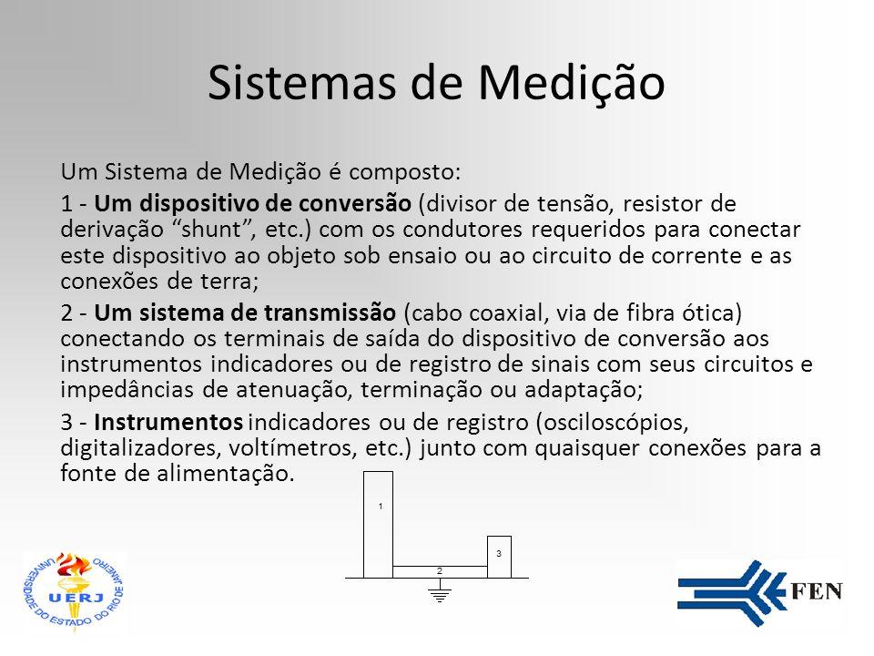 Planejamento para Acreditações no Brasil LAB.SMR PARAFAIXAS DE TENSÃO CEPEL Tensão CC1 a 400 kV Tensão CA1 a 250 kV Imp. Atm. Pleno e Cortado50 a 500