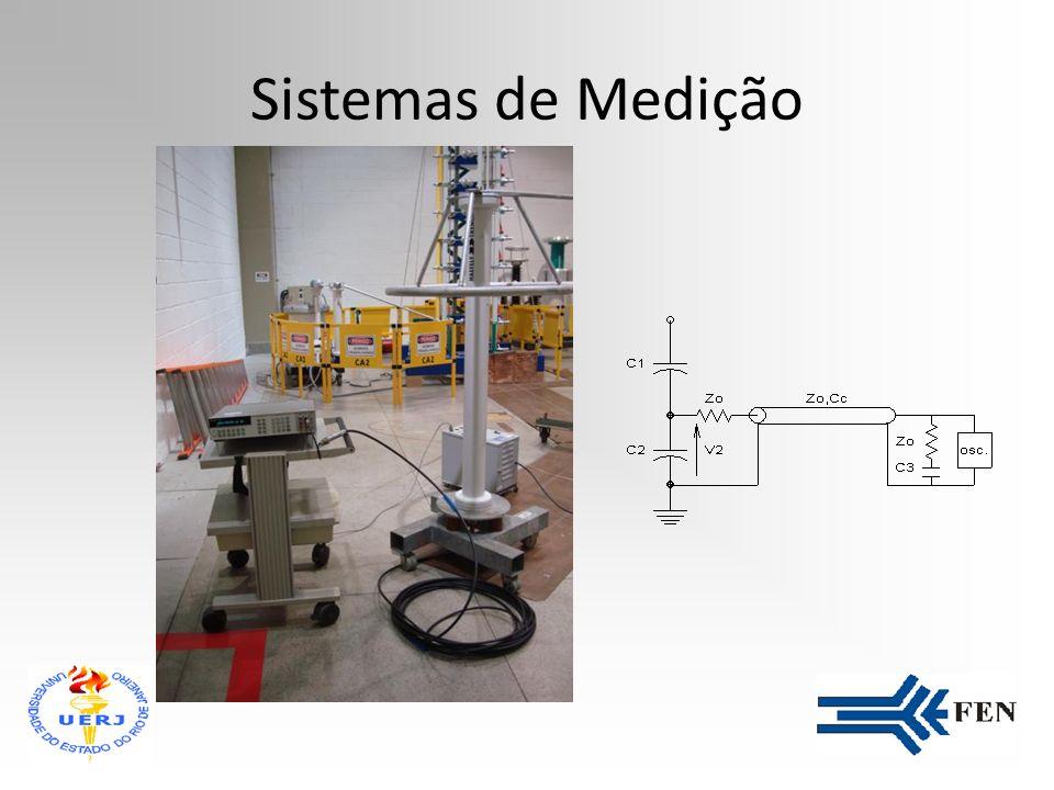 Sistemas de Medição Um Sistema de Medição é composto: 1 - Um dispositivo de conversão (divisor de tensão, resistor de derivação shunt, etc.) com os co