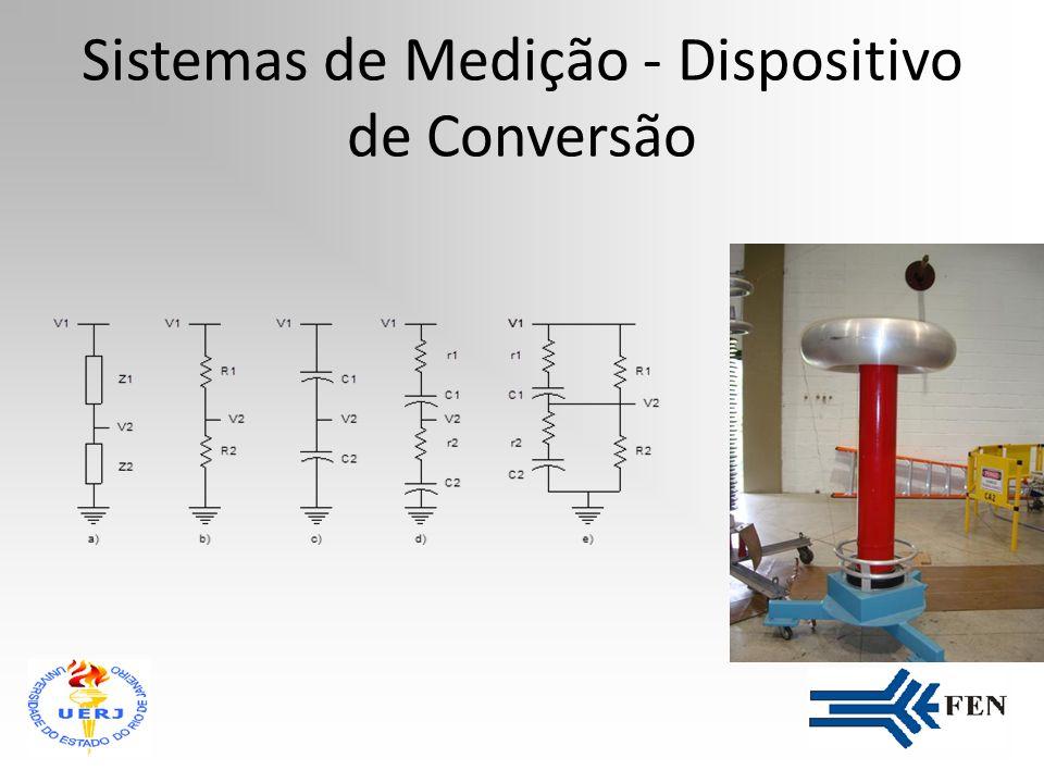 Sistemas de Medição