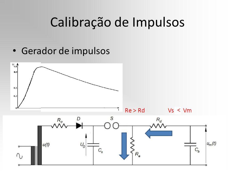 Calibração de Impulsos Gerador de impulsos Re > RdVs > Vm
