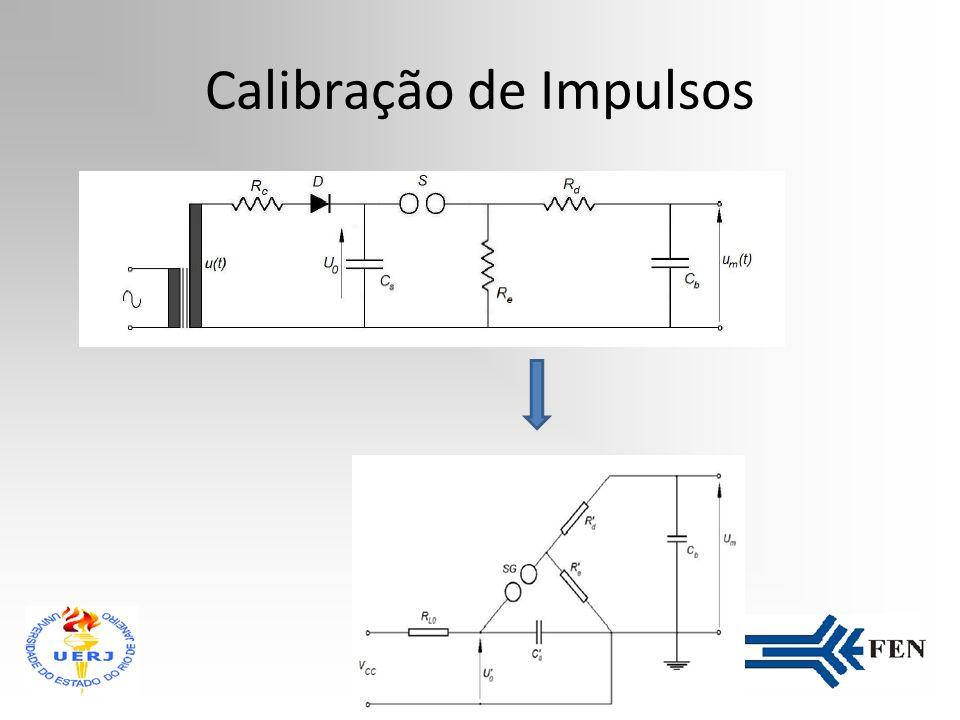 Calibração de Impulsos Gerador de impulsos Re > RdVs > Vm <