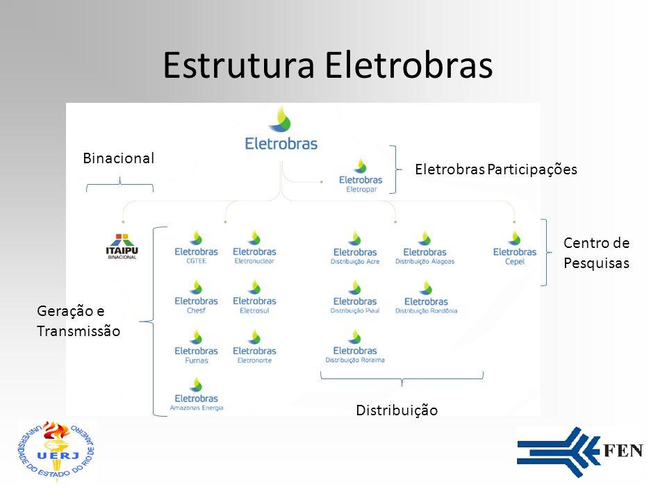 Eletrobras Eletrobras (1).WMV Eletrobras (2).WMV Nova Eletrobras.wmv Construção Rio Madeira.wmv