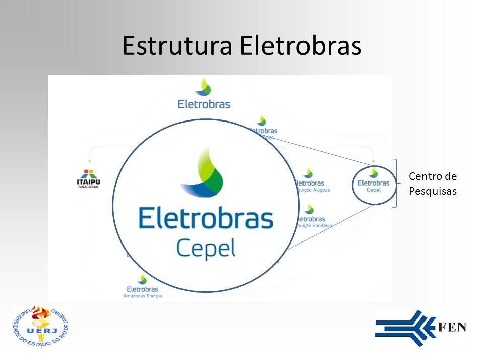 Estrutura Eletrobras Eletrobras Participações Centro de Pesquisas Distribuição Geração e Transmissão Binacional
