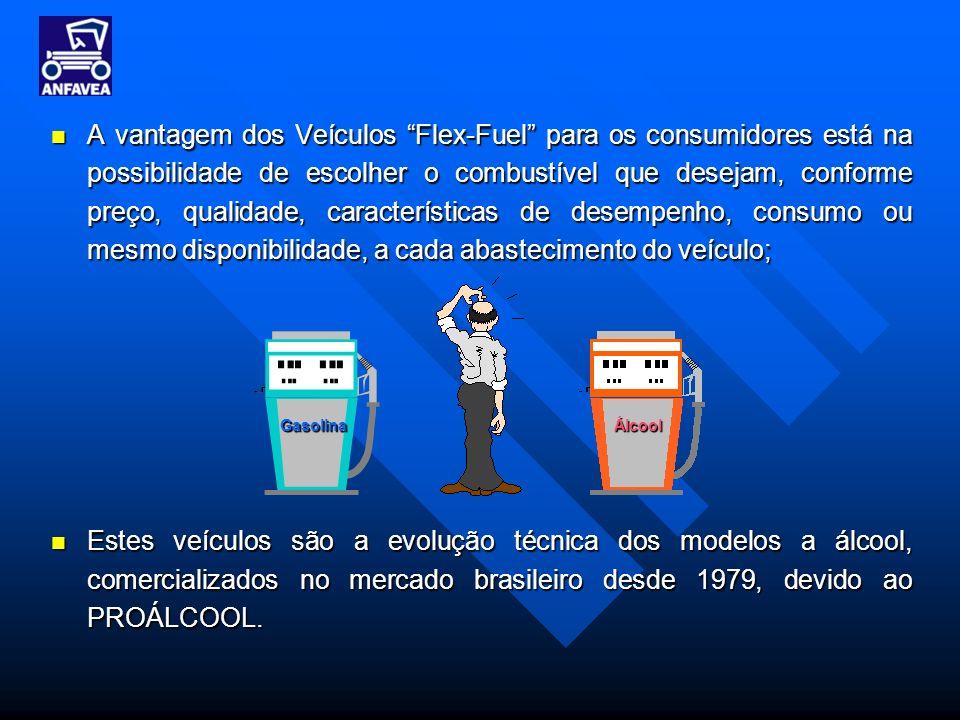Estes veículos são a evolução técnica dos modelos a álcool, comercializados no mercado brasileiro desde 1979, devido ao PROÁLCOOL. Estes veículos são