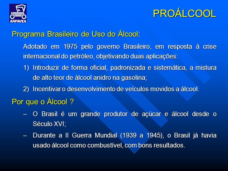 PROÁLCOOL Programa Brasileiro de Uso do Álcool: Adotado em 1975 pelo governo Brasileiro, em resposta à crise internacional do petróleo, objetivando du