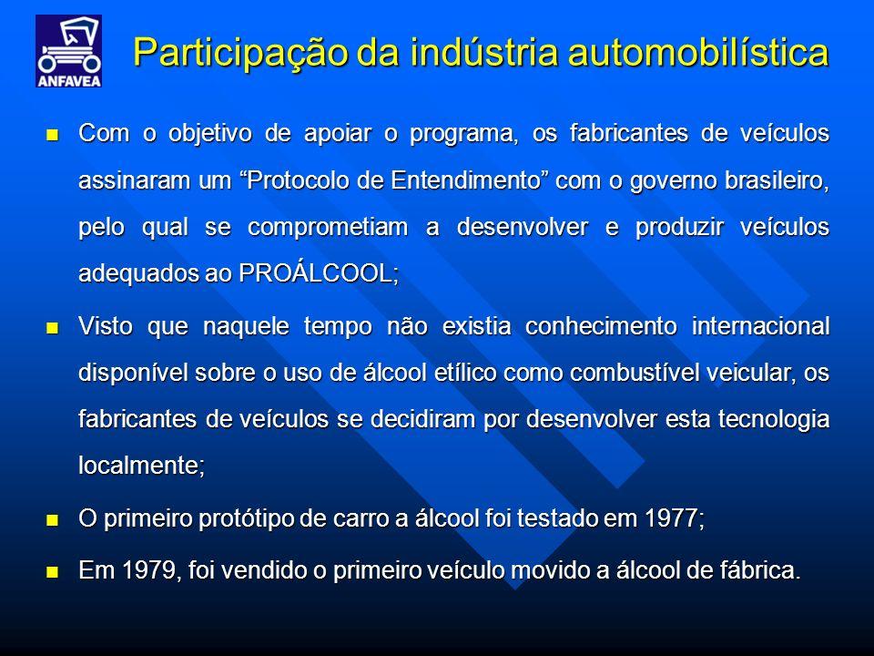 Participação da indústria automobilística Com o objetivo de apoiar o programa, os fabricantes de veículos assinaram um Protocolo de Entendimento com o