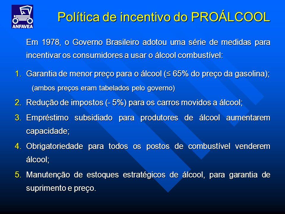 Política de incentivo do PROÁLCOOL Em 1978, o Governo Brasileiro adotou uma série de medidas para incentivar os consumidores a usar o álcool combustív