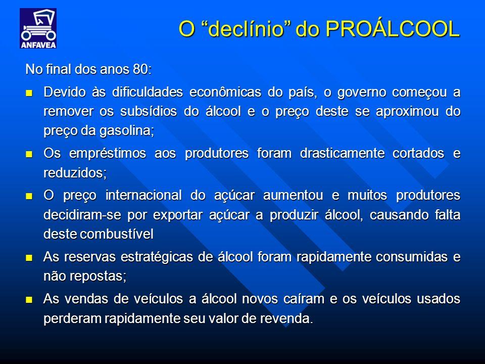 O declínio do PROÁLCOOL No final dos anos 80: Devido às dificuldades econômicas do país, o governo começou a remover os subsídios do álcool e o preço