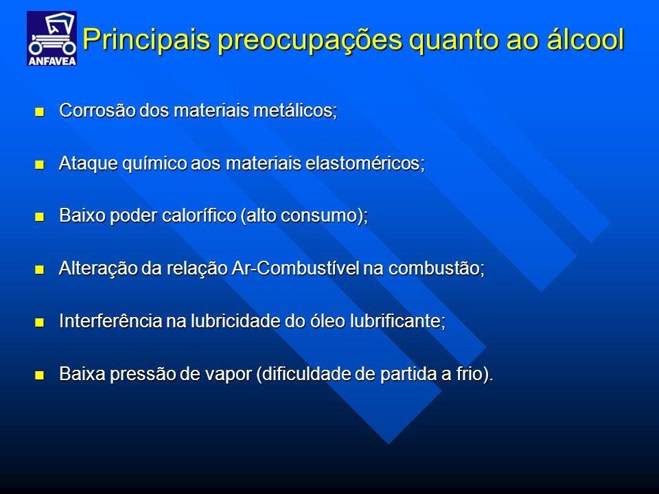 Principais preocupações quanto ao álcool Corrosão dos materiais metálicos; Corrosão dos materiais metálicos; Ataque químico aos materiais elastomérico