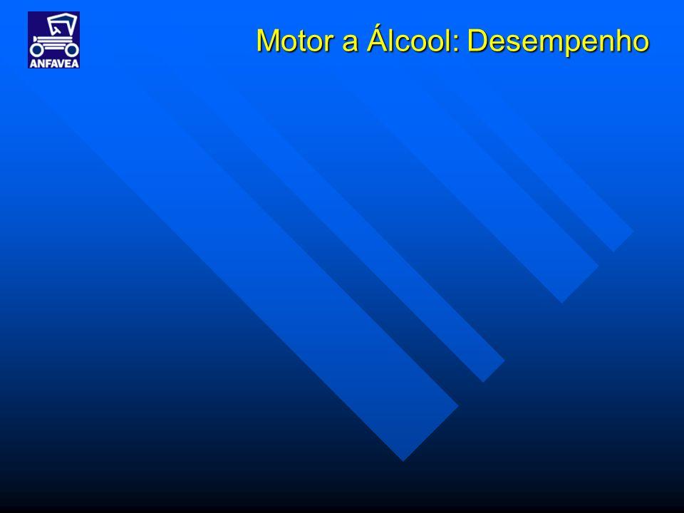Motor a Álcool: Desempenho