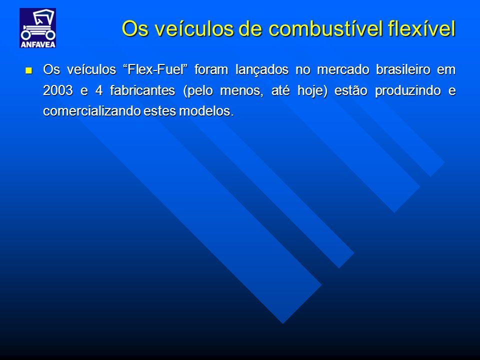 Os veículos Flex-Fuel foram lançados no mercado brasileiro em 2003 e 4 fabricantes (pelo menos, até hoje) estão produzindo e comercializando estes mod