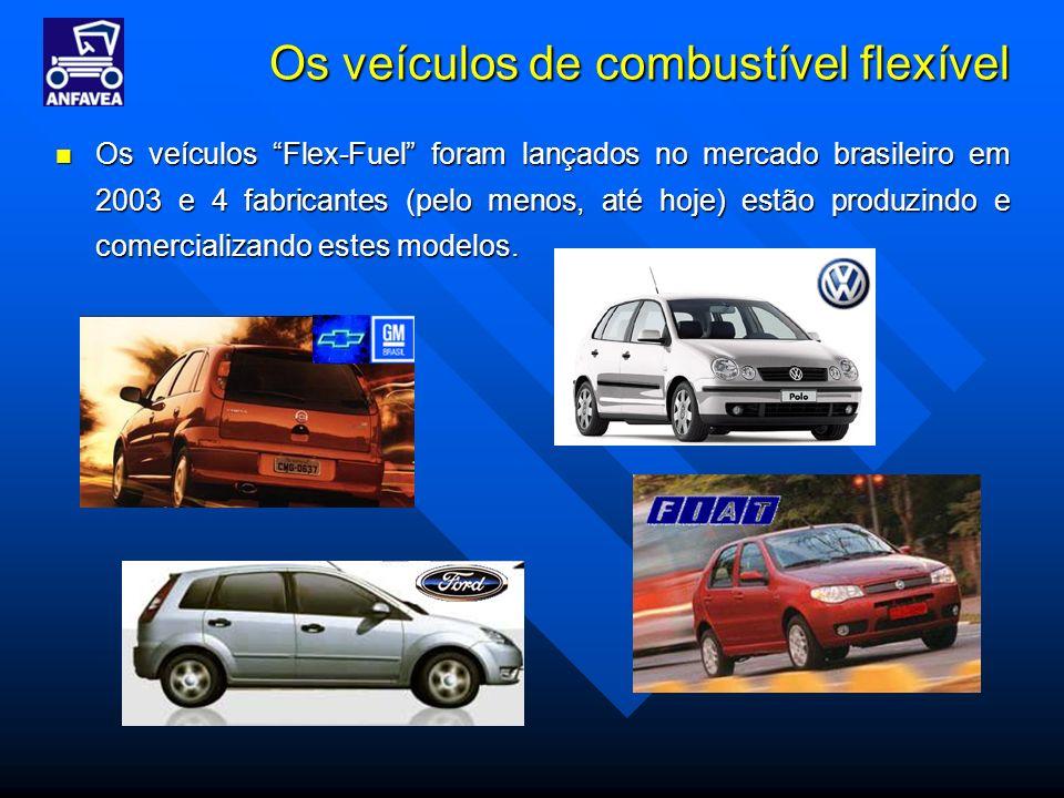 Os veículos de combustível flexível Os veículos Flex-Fuel foram lançados no mercado brasileiro em 2003 e 4 fabricantes (pelo menos, até hoje) estão pr