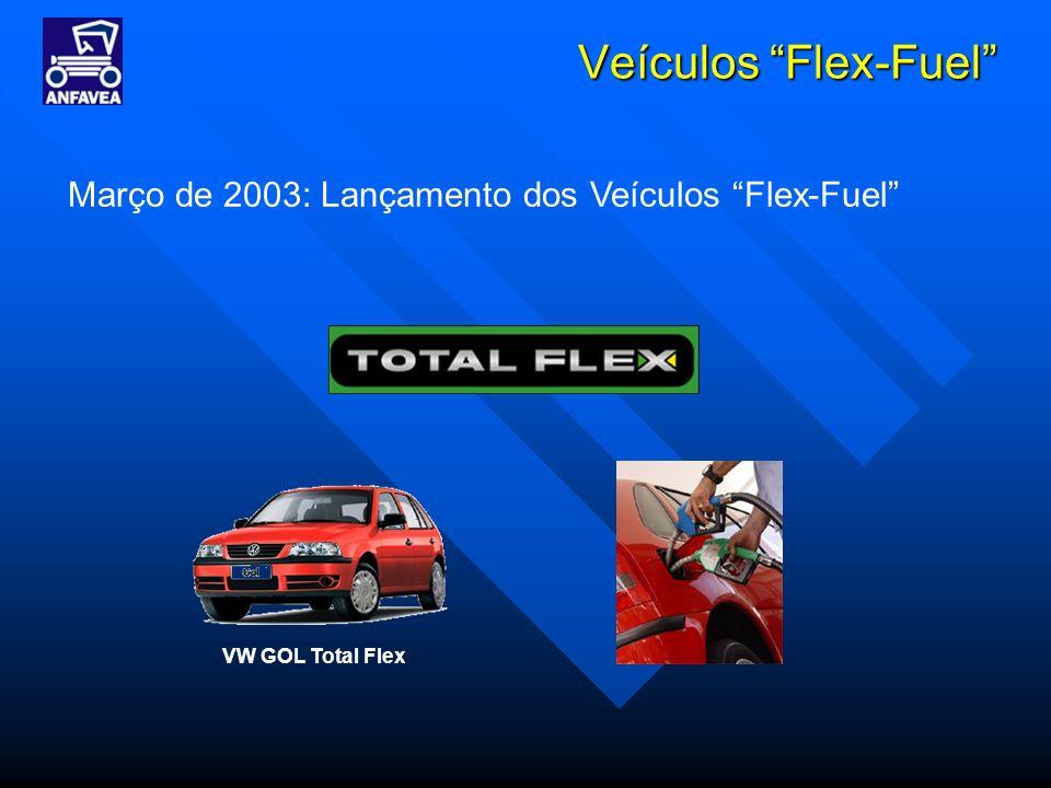 Veículos Flex-Fuel VW GOL Total Flex Março de 2003: Lançamento dos Veículos Flex-Fuel