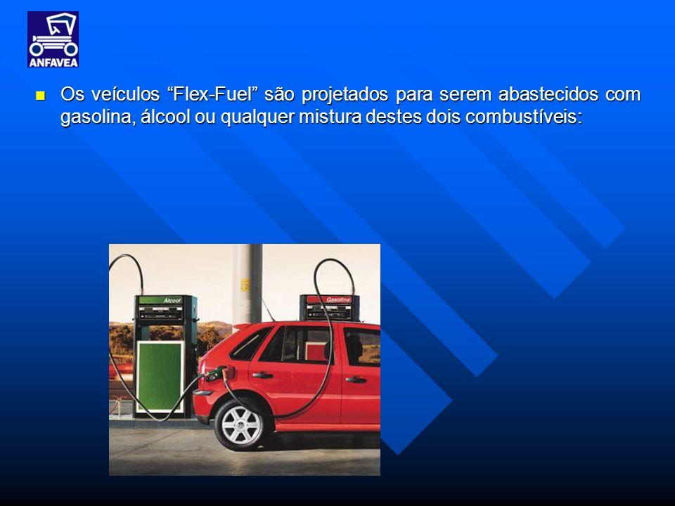 Os veículos Flex-Fuel são projetados para serem abastecidos com gasolina, álcool ou qualquer mistura destes dois combustíveis: Os veículos Flex-Fuel s