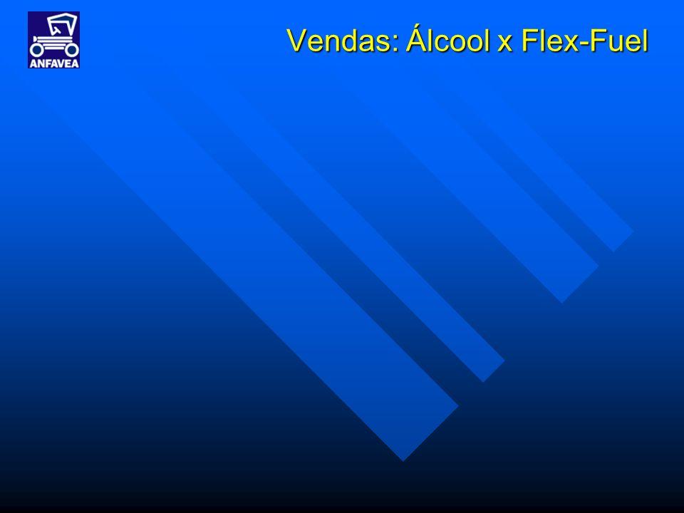 Vendas: Álcool x Flex-Fuel
