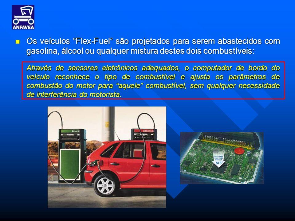 Através de sensores eletrônicos adequados, o computador de bordo do veículo reconhece o tipo de combustível e ajusta os parâmetros de combustão do mot