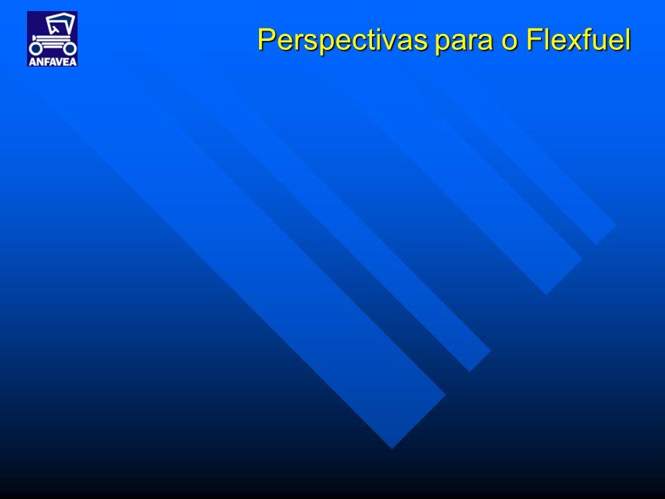 Perspectivas para o Flexfuel