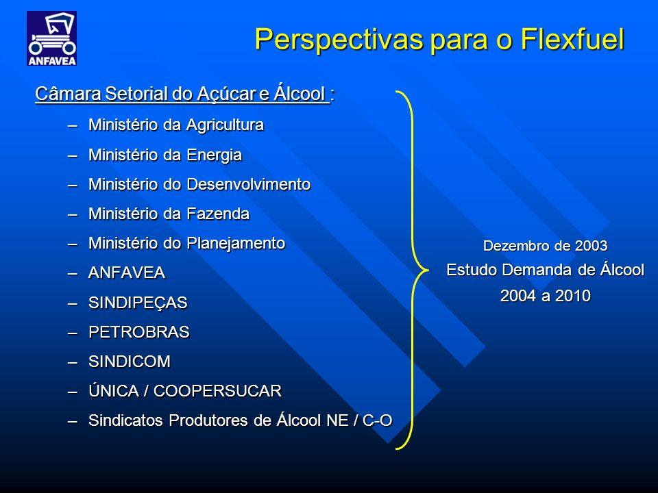 Perspectivas para o Flexfuel Câmara Setorial do Açúcar e Álcool : –Ministério da Agricultura –Ministério da Energia –Ministério do Desenvolvimento –Mi