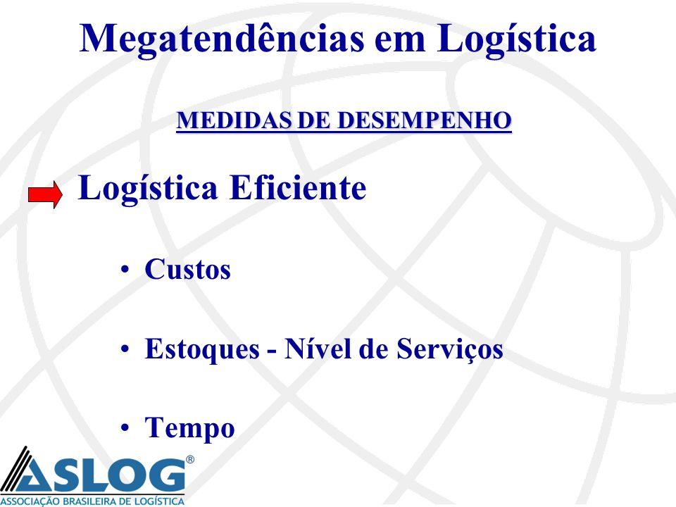 Megatendências em Logística MEDIDAS DE DESEMPENHO Logística Eficiente Custos Estoques - Nível de Serviços Tempo
