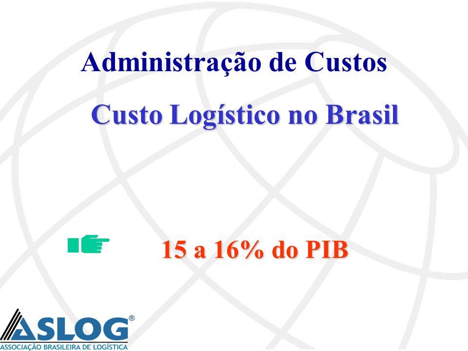 Administração de Custos Custo Logístico no Brasil 15 a 16% do PIB