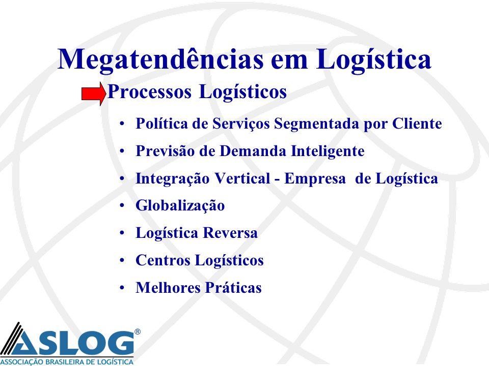 Megatendências em Logística Processos Logísticos Política de Serviços Segmentada por Cliente Previsão de Demanda Inteligente Integração Vertical - Emp