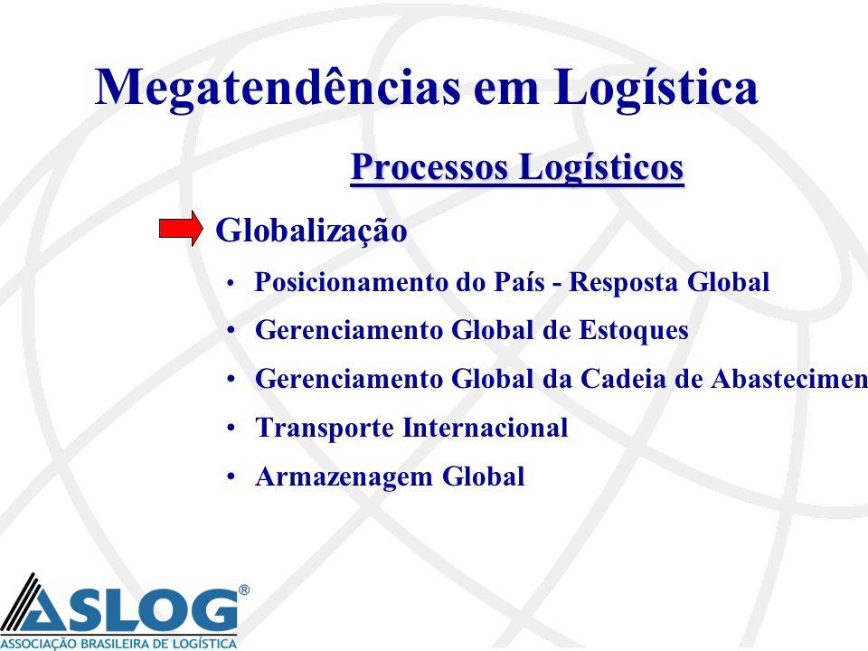 Megatendências em Logística Processos Logísticos Globalização Posicionamento do País - Resposta Global Gerenciamento Global de Estoques Gerenciamento