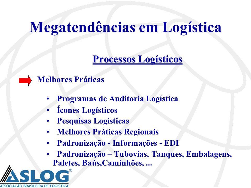Megatendências em Logística Processos Logísticos Melhores Práticas Programas de Auditoria Logística Ícones Logísticos Pesquisas Logísticas Melhores Pr