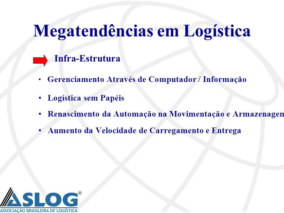 Megatendências em Logística Infra-Estrutura Gerenciamento Através de Computador / Informação Logística sem Papéis Renascimento da Automação na Movimen